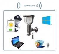 Периметровая видеорегистратор/телекамера+светильник с DVR