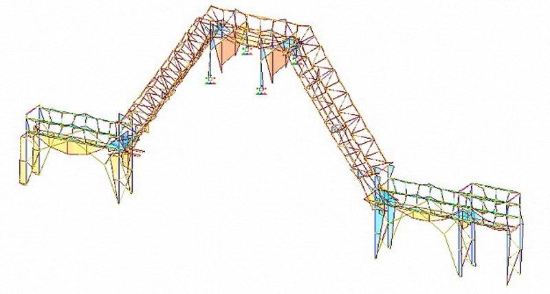 Эстакады для прокладки силовых и контрольных кабелей