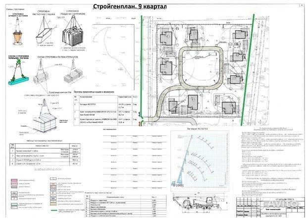Разработка ППР - проект производства работ - ППР в строительстве