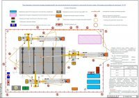 Разработка ПОС проектов организации строительства