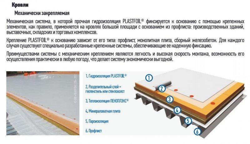 Устройство кровли из ПВХ мембраны