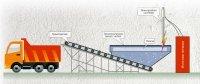 Инновационные электроразрядные установки для переработки ЖБИ