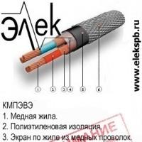 КМПЭВЭ судовой кабель