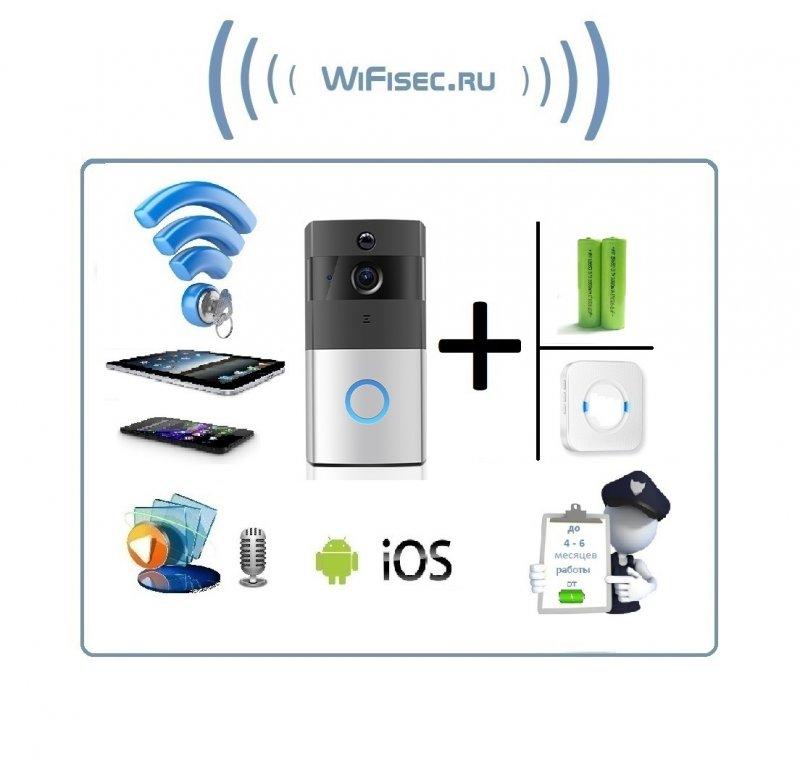 Автономная WiFi вызывная панель - видеодомофон с DVR и выносным блоком звонка. HD Артикул: DE-WDVN-DB01