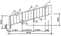 ПЕРИЛА марки ОМ 14-1 - лестничные ограждения железобетонных лестниц по типовой серии 1.050.9-4.93.3