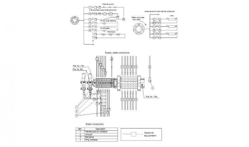 Насос канализационный Grundfos S1.100.100.100.4.50M.S.241.G.N.D