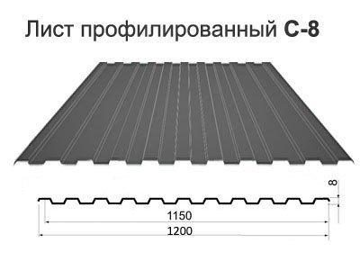 Профнастил С8-1150 оцинкованный 0,35мм