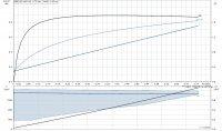 Grundfos NBE 65-160/135 AF2ABAQE