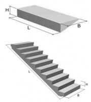 Лестничные марши, площадки, ступени