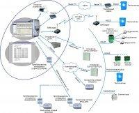 Информационно-измерительная система ТМ88-1Т