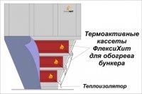 Инфракрасный нагреватель для бункера, силоса