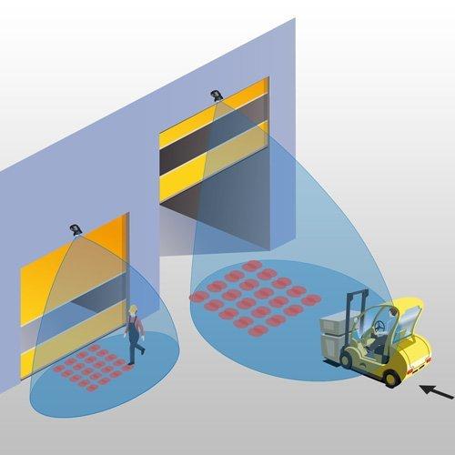 Датчик Condor для автоматических промышленных ворот