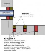 «Эластичная ремонтная и шовная гидроизоляция с проникающим эффектом» - Дегидрол люкс марки 7