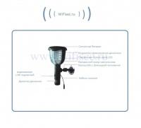 Периметровая телекамера+светильник с DVR