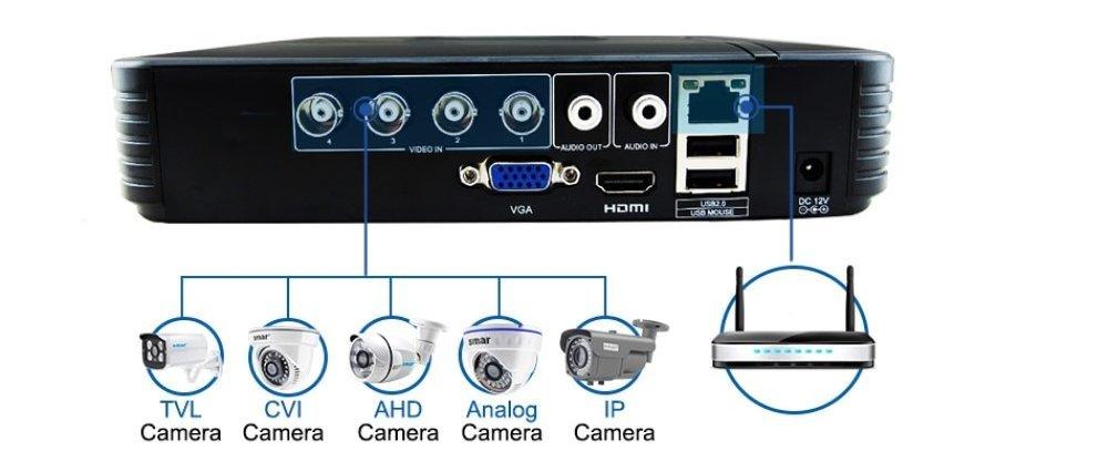 5 камер видеонаблюдения для безопасности с AliExpress