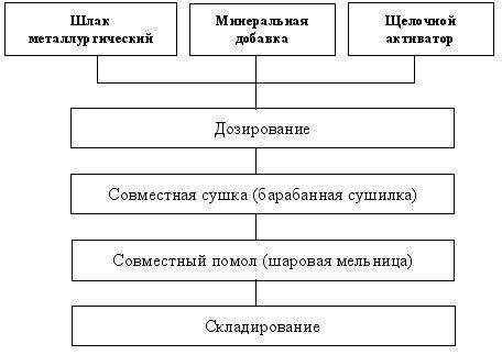 akpr_29_03