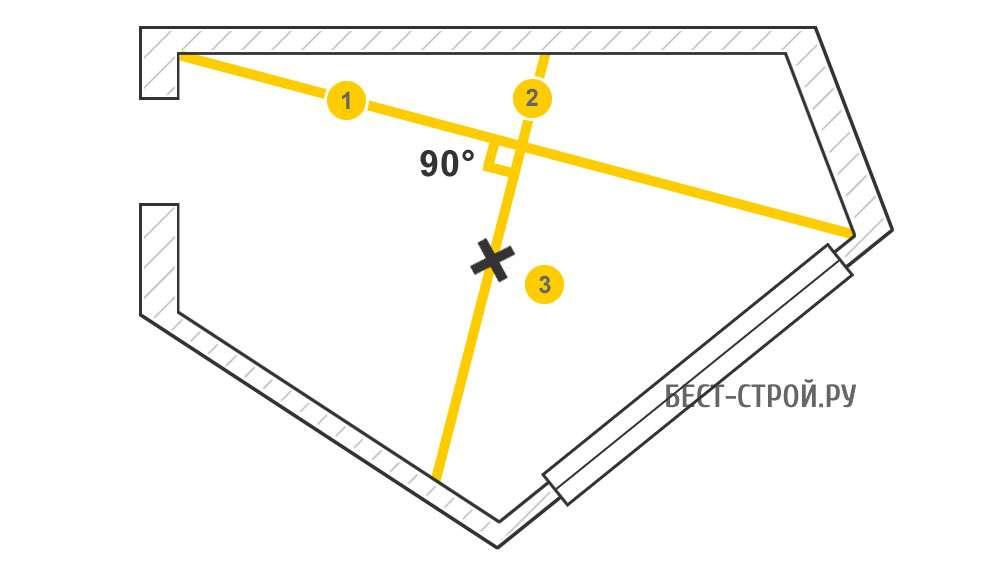 Определение центра геометрически сложной комнаты - Метод 2