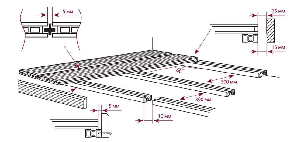 Монтаж, Шаг 3 - Схема монтажа террасной доски