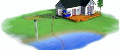 Отопление частного дома. Обзор различных систем.