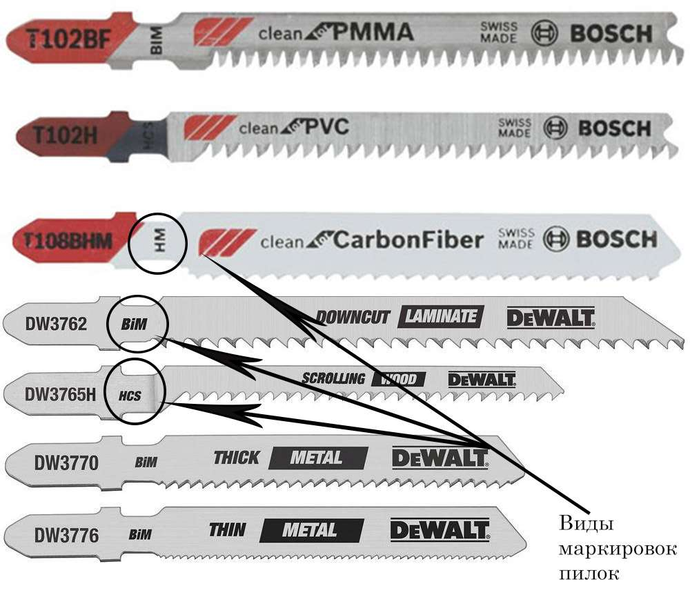 маркировка пилок для электролобзиков