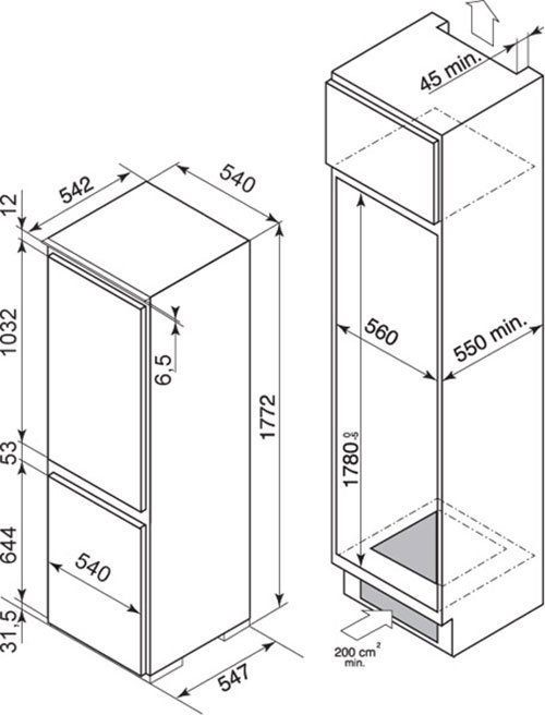 Стандартные размеры холодильников
