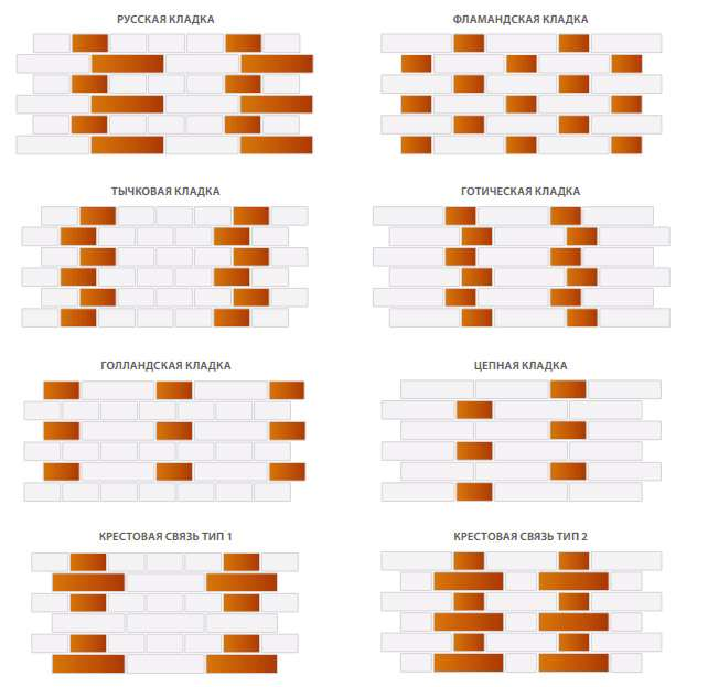 Схемы раскладки кирпича