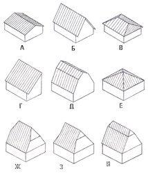 Типы скатов крыш