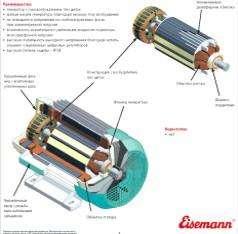 Синхронный генератор электростанции