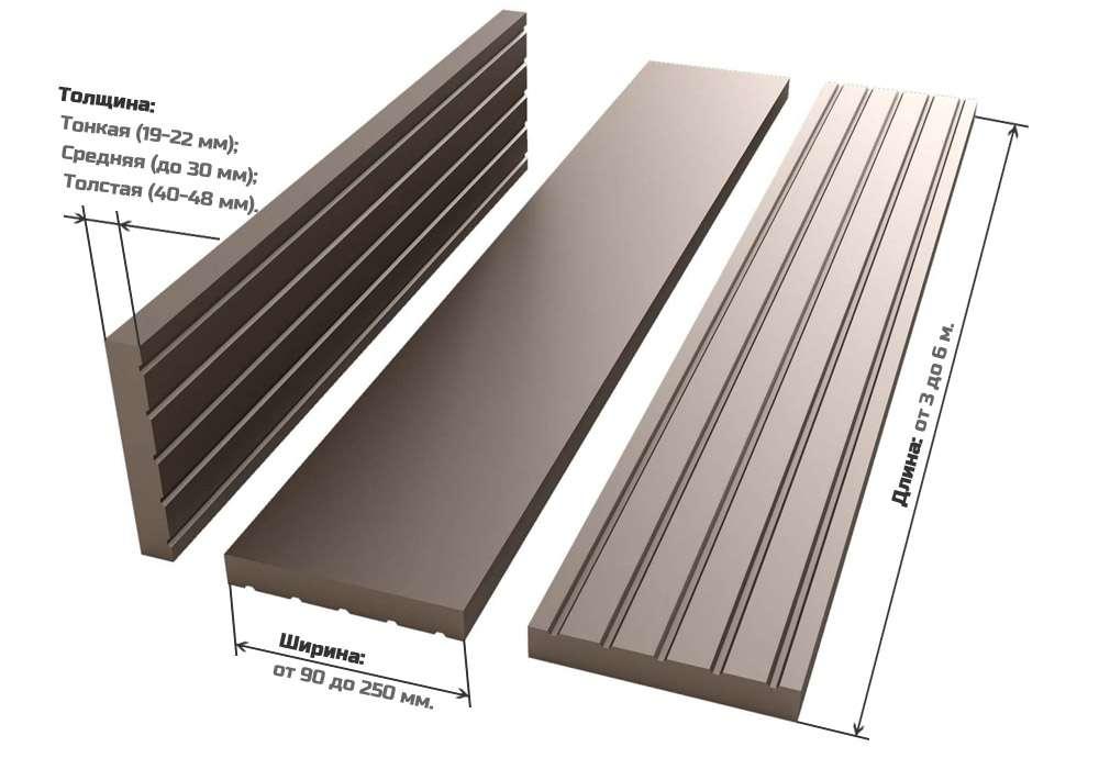 Размеры террасной доски: глубина, ширина, длина