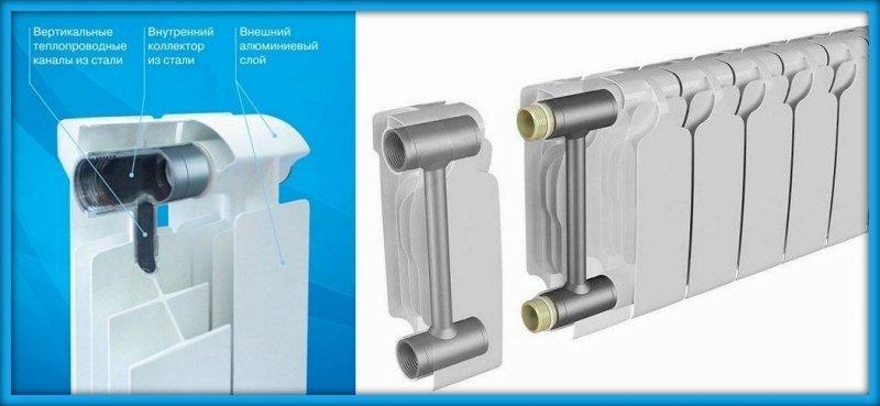 Внутренняя часть биметаллического радиатора полностью состоит из стали, и вода с повышенным pH контактирует только с ней.