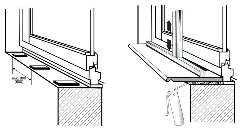 Правильное запенивание пластикового подоконника
