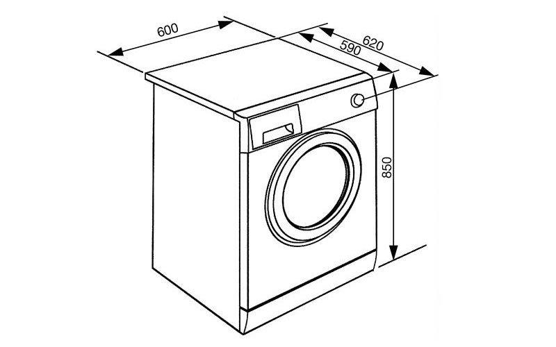 стандартные размеры стиральной машины холодильника ванн и унитазов