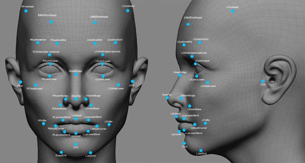 Методы распознавания лица