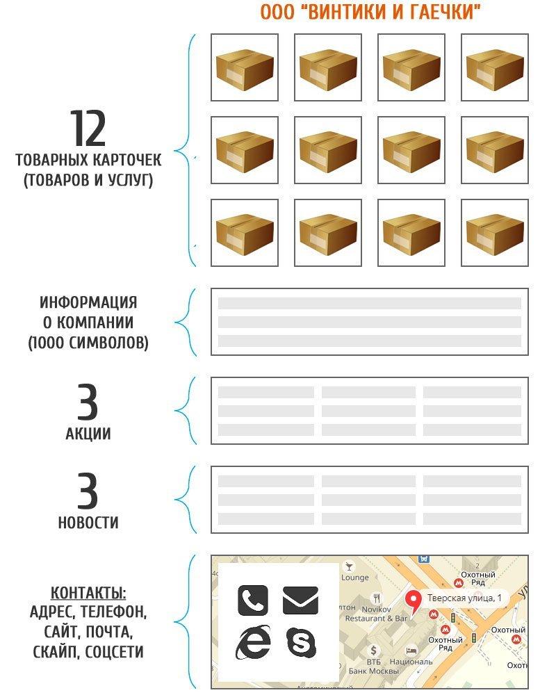 kartochka-kompanii