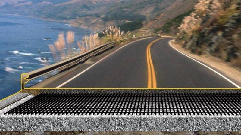 Структура дорожного полотна