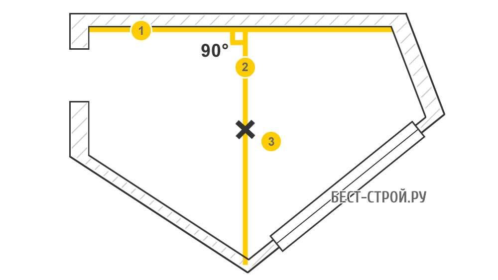 Определение центра геометрически сложной комнаты - Метод 1
