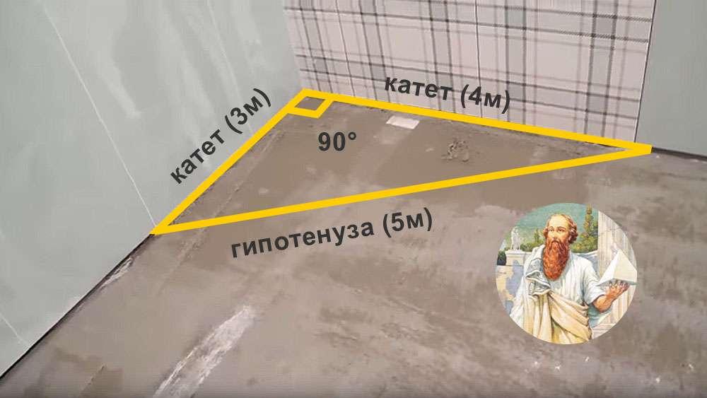 Как сделать прямой угол по теореме Пифагора