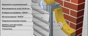 Вентилируемые фасады: описание, преимущества, характеристики