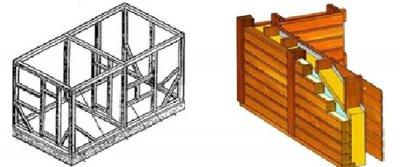 Особенности строительства каркасных бань
