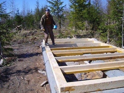 строительство каркасного дома своими руками фото